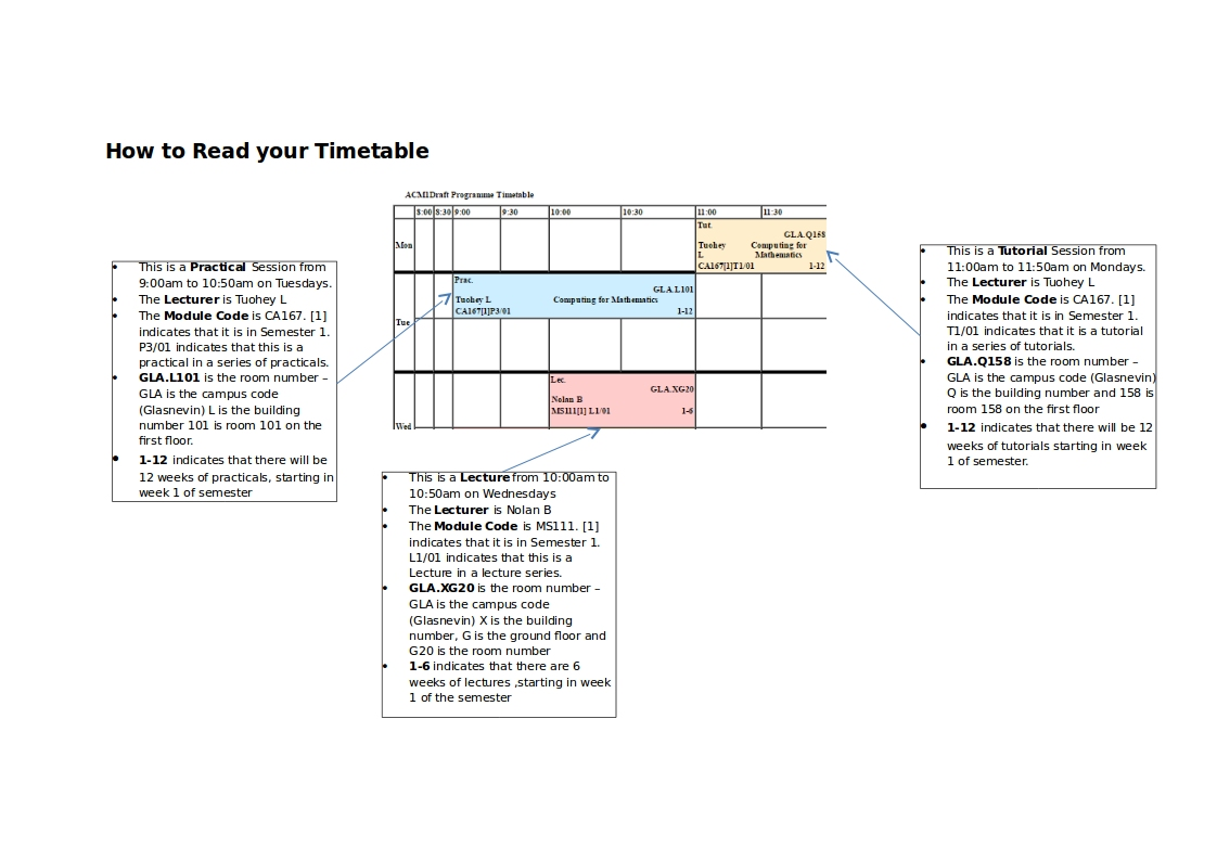 Instructions on Reading the timetable