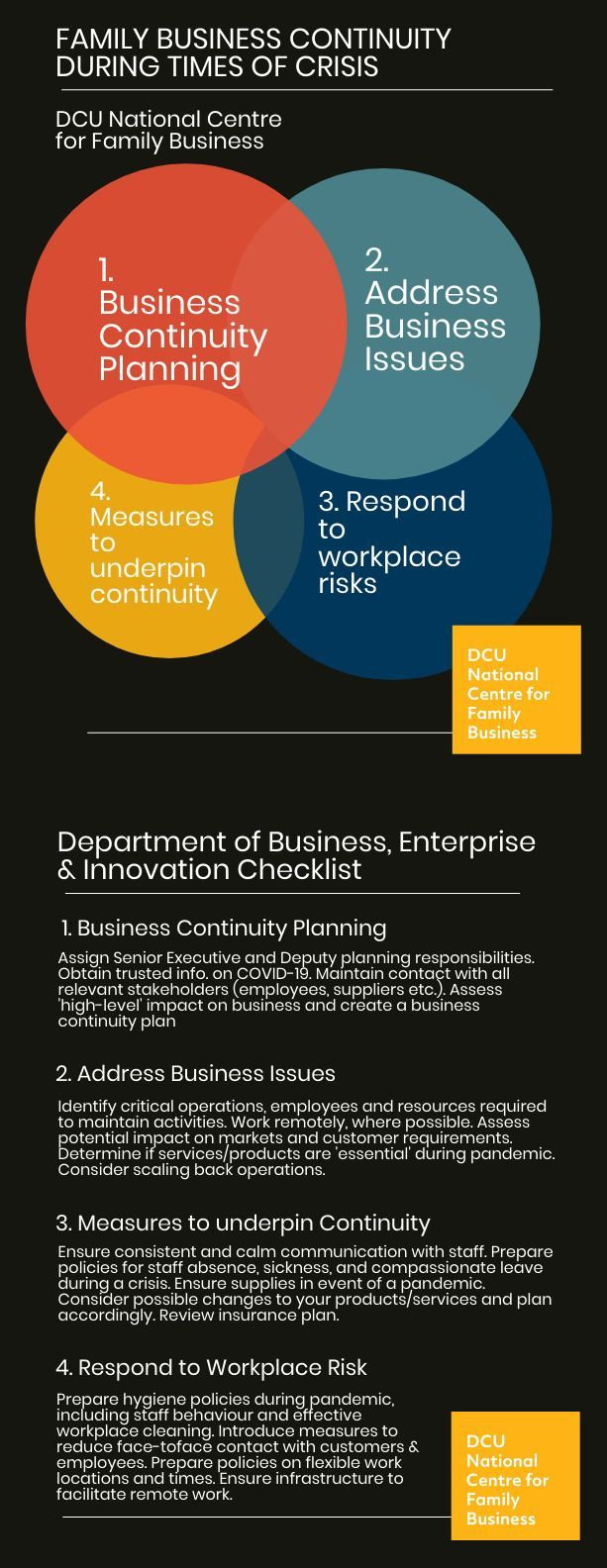 Family Business Continuity